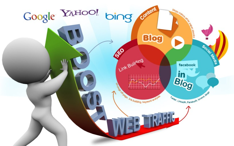 SEO Strategies to Increase Traffic and Boost Ranking of Your Website